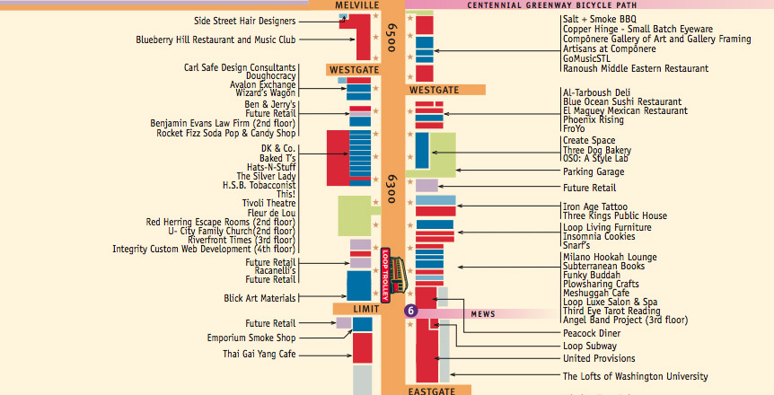 Delmar Loop Business Directory Map Brochure – Three Kings ... on map for program, map for pamphlet, map for invitation,